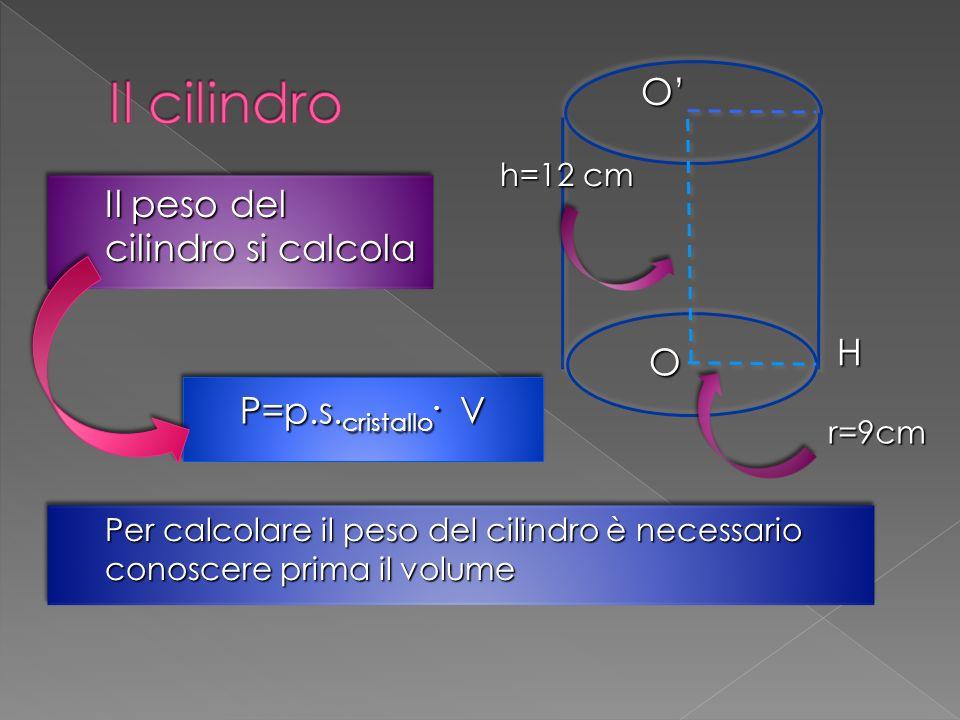 Il peso del cilindro si calcola h=12 cm O O' H r=9cm r=9cm P=p.s.