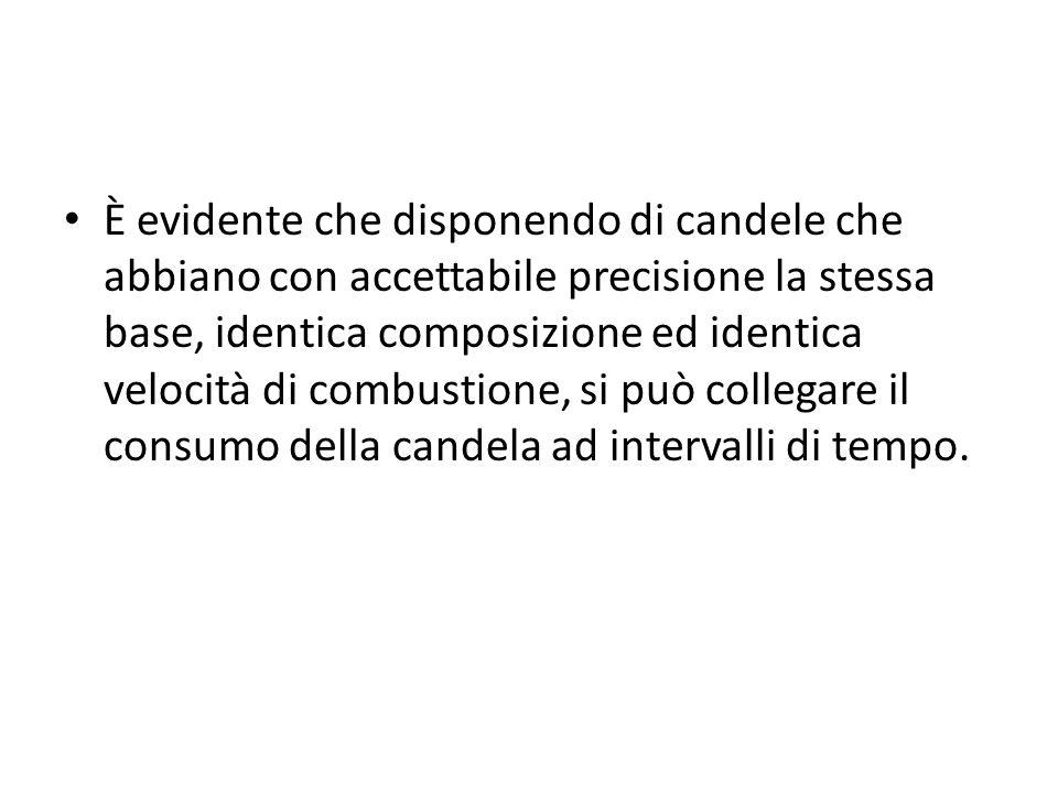È evidente che disponendo di candele che abbiano con accettabile precisione la stessa base, identica composizione ed identica velocità di combustione, si può collegare il consumo della candela ad intervalli di tempo.