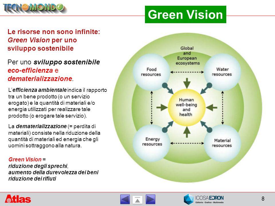 8 Green Vision Le risorse non sono infinite: Green Vision per uno sviluppo sostenibile Per uno sviluppo sostenibile eco-efficienza e dematerializzazione.