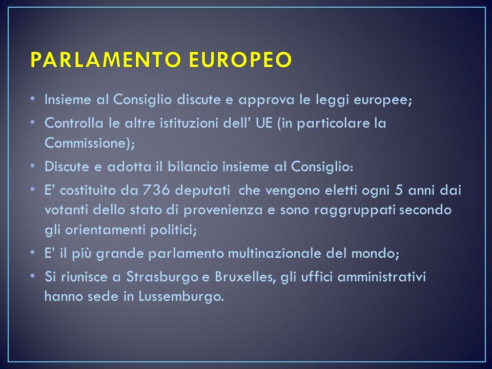 Insieme al Consiglio discute e approva le leggi europee; Controlla le altre istituzioni dell' UE (in particolare la Commissione); Discute e adotta il