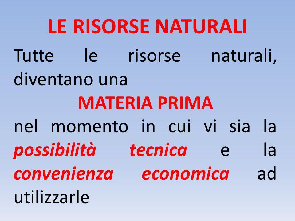 LE RISORSE NATURALI Tutte le risorse naturali, diventano una MATERIA PRIMA nel momento in cui vi sia la possibilità tecnica e la convenienza economica ad utilizzarle