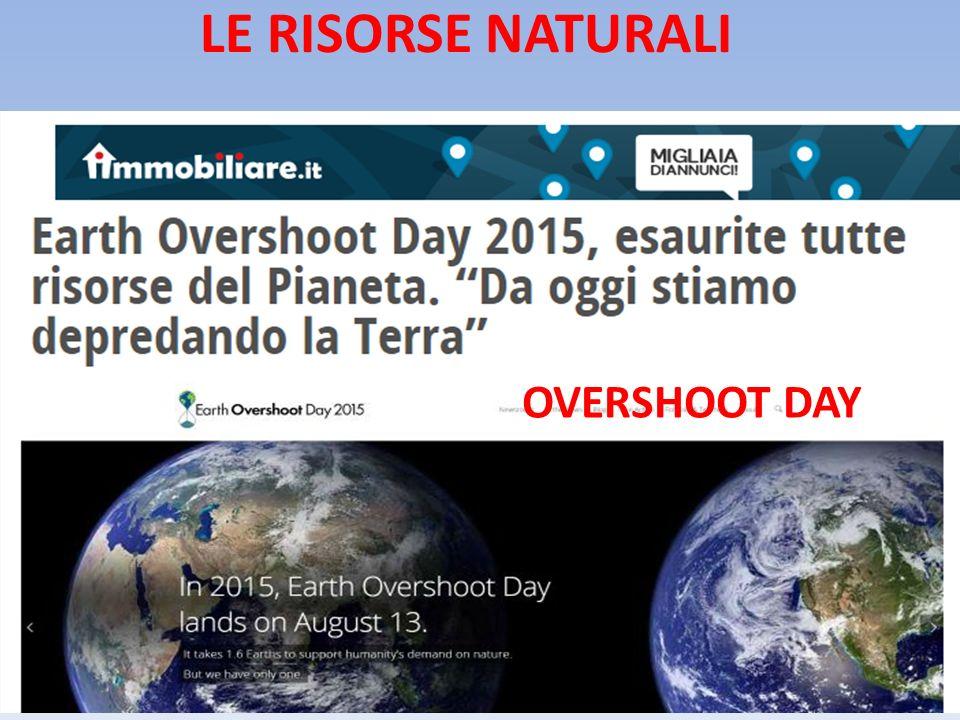 LE RISORSE NATURALI OVERSHOOT DAY