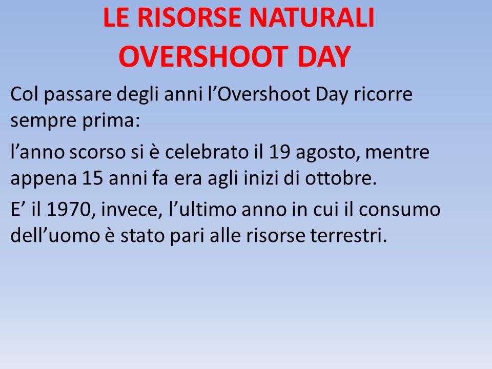 LE RISORSE NATURALI OVERSHOOT DAY Col passare degli anni l'Overshoot Day ricorre sempre prima: l'anno scorso si è celebrato il 19 agosto, mentre appena 15 anni fa era agli inizi di ottobre.