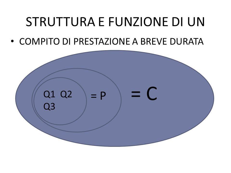 STRUTTURA E FUNZIONE DI UN COMPITO DI PRESTAZIONE A BREVE DURATA Q1 Q2 Q3 = P = C