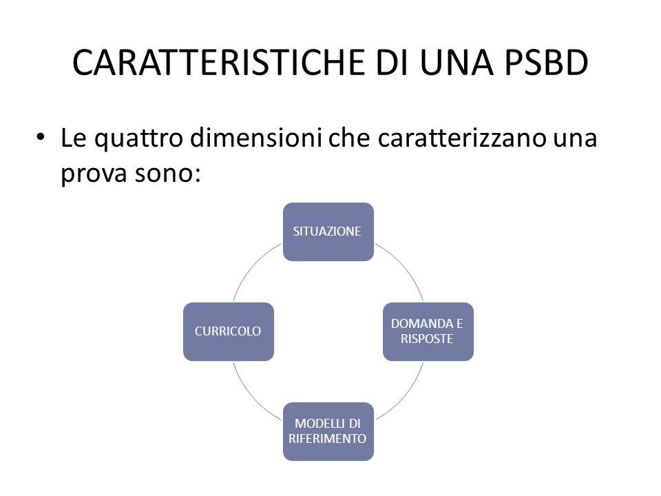 CARATTERISTICHE DI UNA PSBD Le quattro dimensioni che caratterizzano una prova sono: SITUAZIONE DOMANDA E RISPOSTE MODELLI DI RIFERIMENTO CURRICOLO