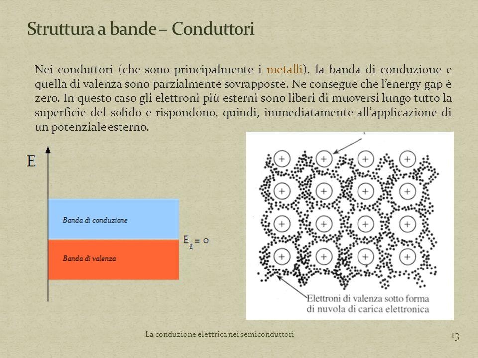 13 Nei conduttori (che sono principalmente i metalli), la banda di conduzione e quella di valenza sono parzialmente sovrapposte.