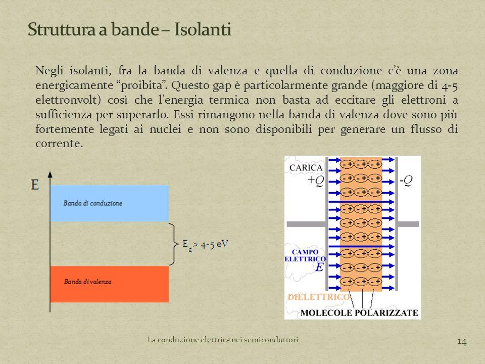 La conduzione elettrica nei semiconduttori 14 Negli isolanti, fra la banda di valenza e quella di conduzione c'è una zona energicamente proibita .
