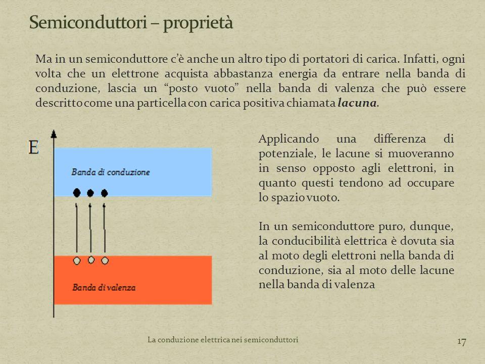 La conduzione elettrica nei semiconduttori 17 Ma in un semiconduttore c'è anche un altro tipo di portatori di carica.
