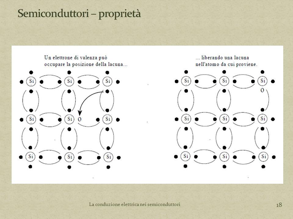 La conduzione elettrica nei semiconduttori 18