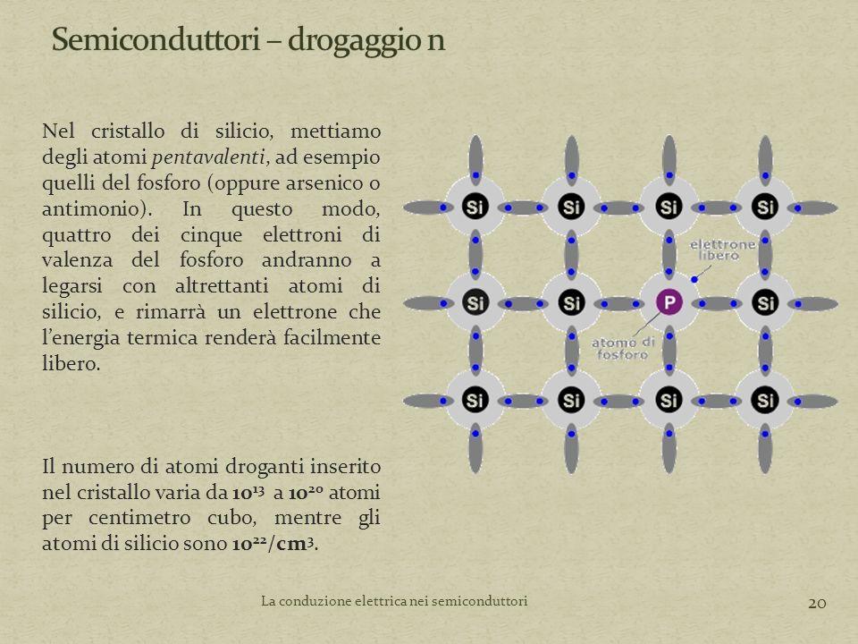 La conduzione elettrica nei semiconduttori 20 Nel cristallo di silicio, mettiamo degli atomi pentavalenti, ad esempio quelli del fosforo (oppure arsenico o antimonio).