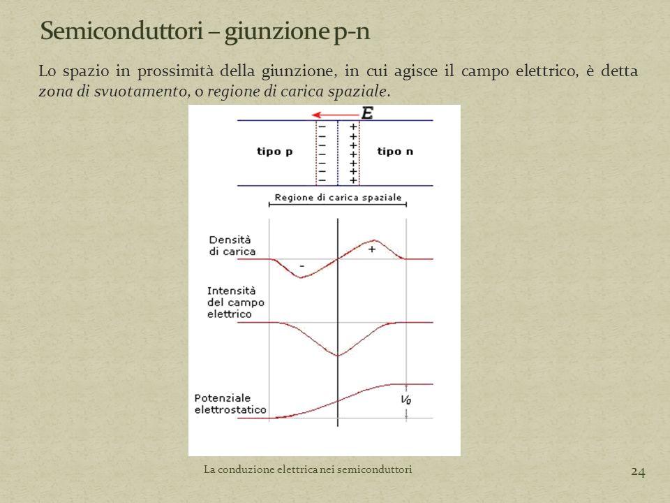 La conduzione elettrica nei semiconduttori 24 Lo spazio in prossimità della giunzione, in cui agisce il campo elettrico, è detta zona di svuotamento, o regione di carica spaziale.