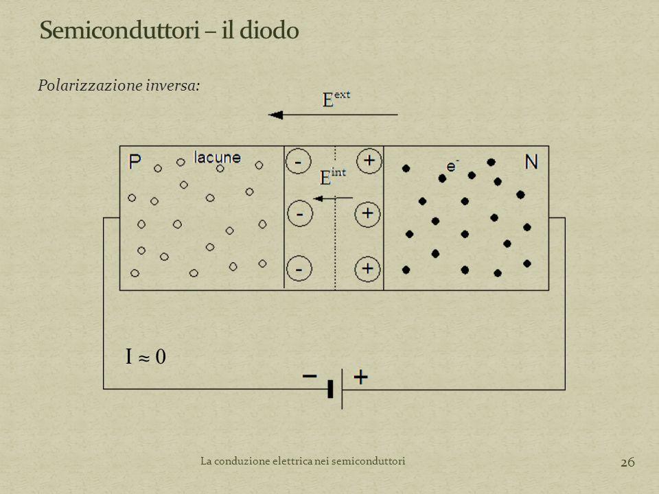 La conduzione elettrica nei semiconduttori 26 Polarizzazione inversa: I ≈ 0