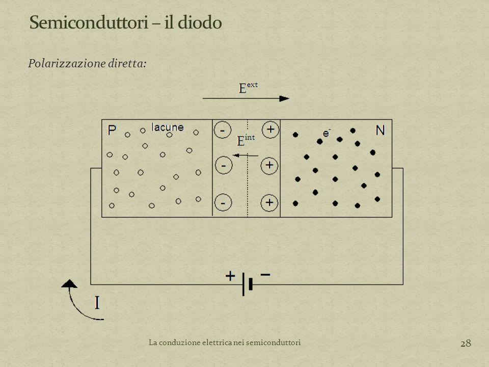 La conduzione elettrica nei semiconduttori 28 Polarizzazione diretta: