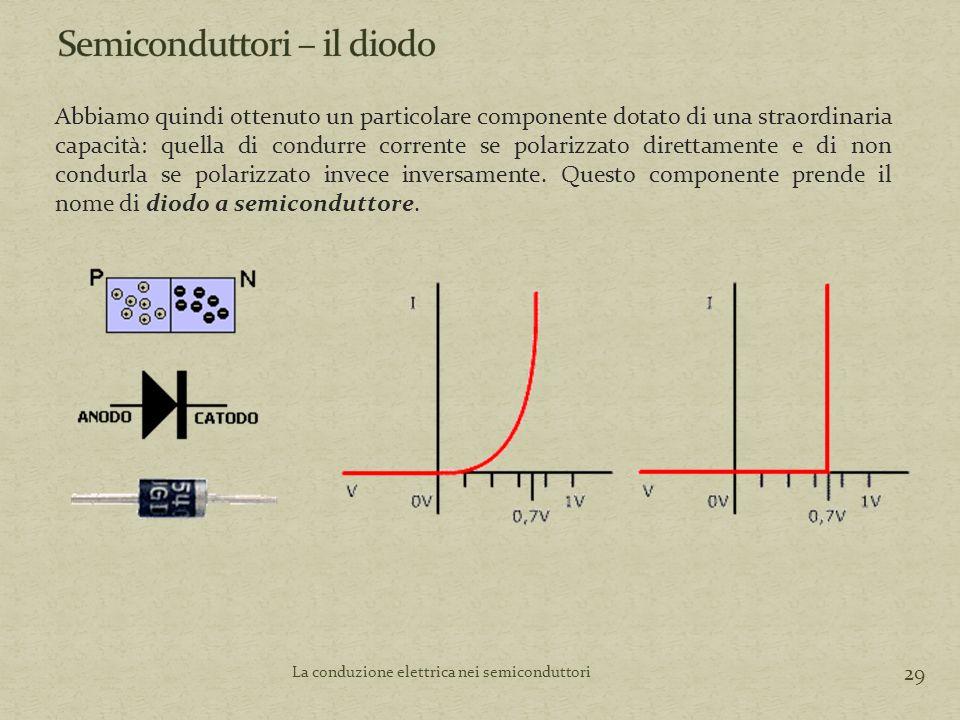 La conduzione elettrica nei semiconduttori 29 Abbiamo quindi ottenuto un particolare componente dotato di una straordinaria capacità: quella di condurre corrente se polarizzato direttamente e di non condurla se polarizzato invece inversamente.