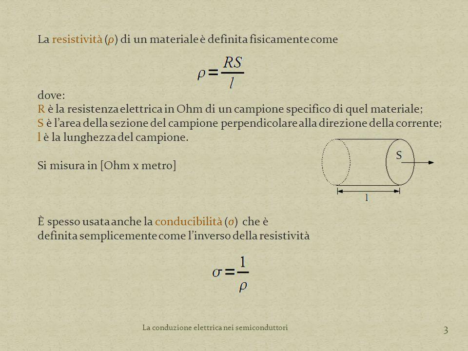 3 La resistività (  ) di un materiale è definita fisicamente come dove: R è la resistenza elettrica in Ohm di un campione specifico di quel materiale; S è l'area della sezione del campione perpendicolare alla direzione della corrente; l è la lunghezza del campione.