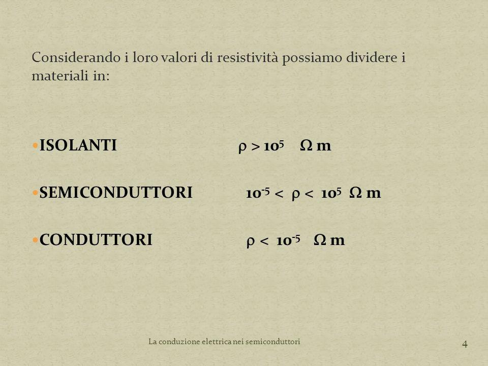 1782 – Alessandro Volta introduce la parola semiconduttore.