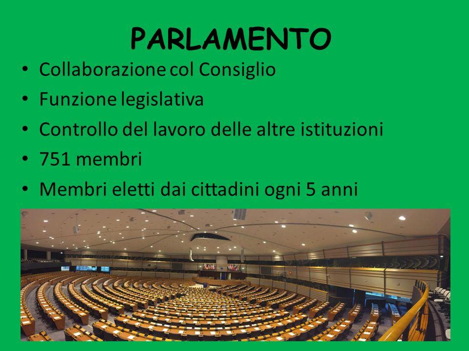 CONSIGLIO EUROPEO Membri: capi di stato o di governo + Presidente della Commissione (28 membri) Si riunisce 2 volte ogni 6 mesi Si riunisce a Bruxelles Corrisponde al nostro Parlamento