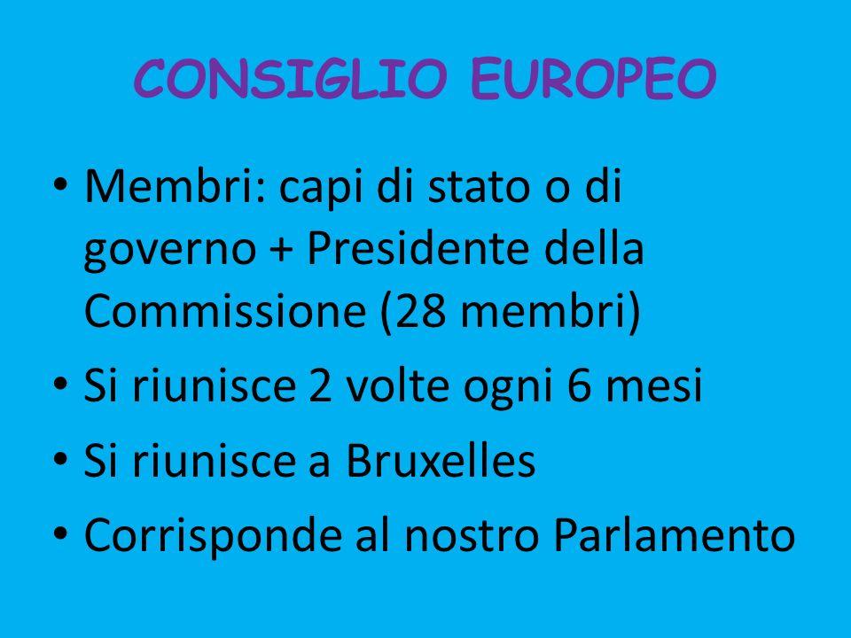 CONSIGLIO DELL'UE 28 membri,ministri di tutti i Paesi membri Adotta norme e coordina le politiche economiche Approva leggi UE Potere legislativo insieme al Parlamento