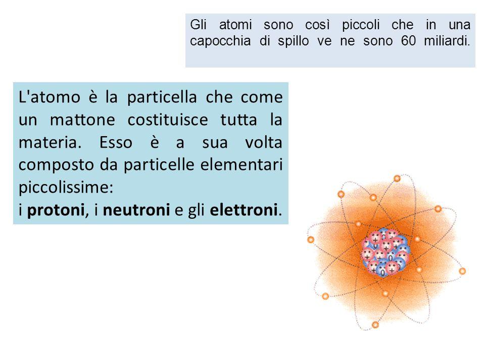 L'atomo è la particella che come un mattone costituisce tutta la materia. Esso è a sua volta composto da particelle elementari piccolissime: i protoni