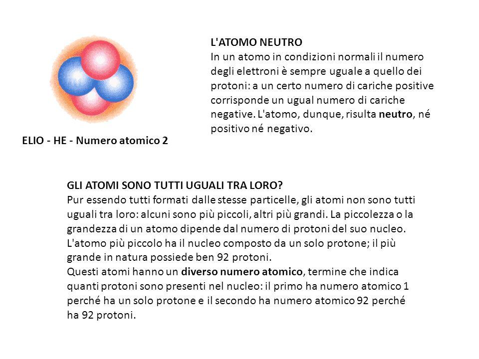 ELIO - HE - Numero atomico 2 L'ATOMO NEUTRO In un atomo in condizioni normali il numero degli elettroni è sempre uguale a quello dei protoni: a un cer