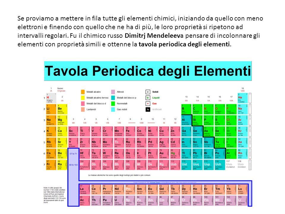 Se proviamo a mettere in fila tutte gli elementi chimici, iniziando da quello con meno elettroni e finendo con quello che ne ha di più, le loro propri