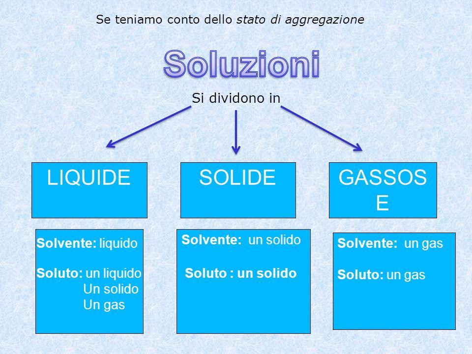 Se teniamo conto dello stato di aggregazione LIQUIDESOLIDEGASSOS E Si dividono in Solvente: liquido Soluto: un liquido Un solido Un gas Solvente: un s