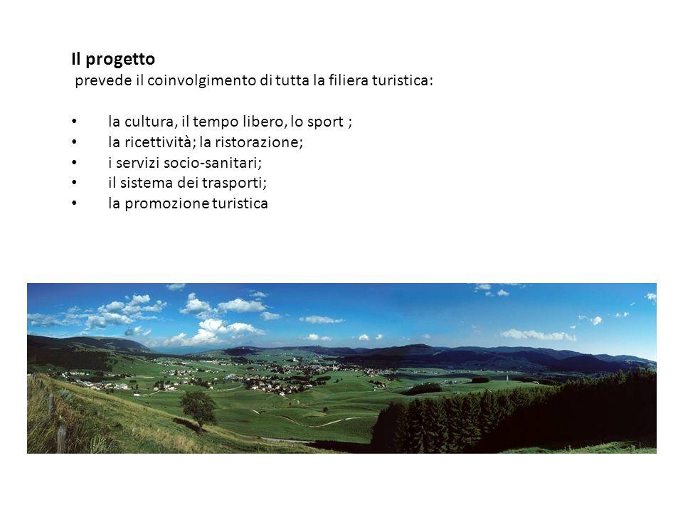 Il progetto prevede il coinvolgimento di tutta la filiera turistica: la cultura, il tempo libero, lo sport ; la ricettività; la ristorazione; i servizi socio-sanitari; il sistema dei trasporti; la promozione turistica