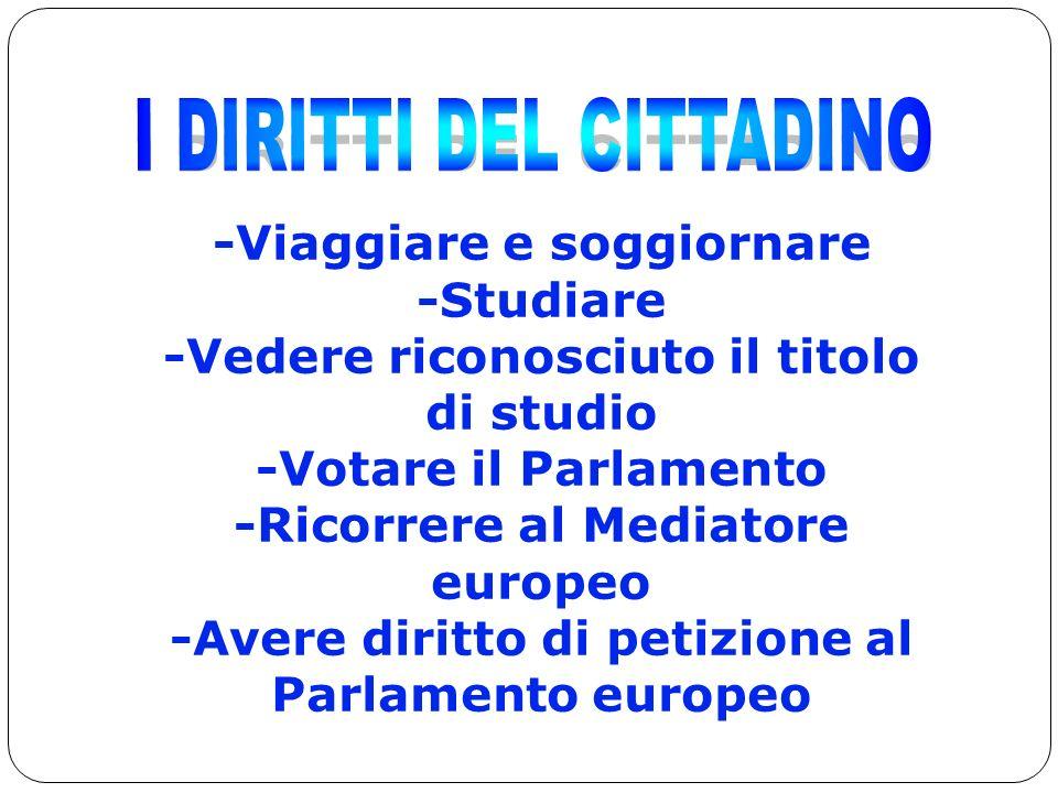 22 -Viaggiare e soggiornare -Studiare -Vedere riconosciuto il titolo di studio -Votare il Parlamento -Ricorrere al Mediatore europeo -Avere diritto di petizione al Parlamento europeo