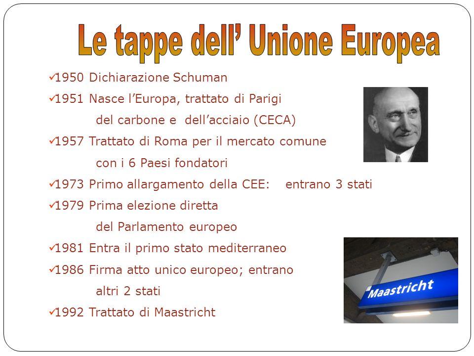 4 1950 Dichiarazione Schuman 1951 Nasce l'Europa, trattato di Parigi del carbone e dell'acciaio (CECA) 1957 Trattato di Roma per il mercato comune con