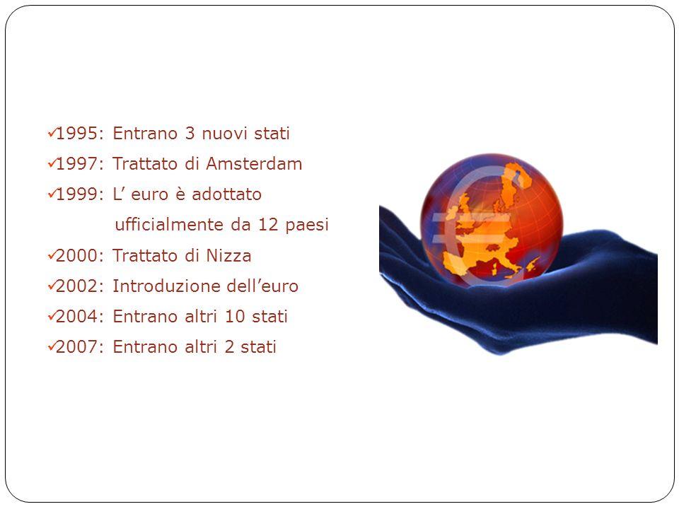 5 1995: Entrano 3 nuovi stati 1997: Trattato di Amsterdam 1999: L' euro è adottato ufficialmente da 12 paesi 2000: Trattato di Nizza 2002: Introduzion