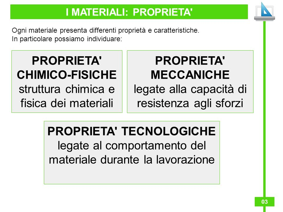 03 I MATERIALI: PROPRIETA Ogni materiale presenta differenti proprietà e caratteristiche.