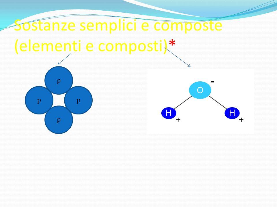 I MISCUGLI  Un miscuglio è una mescolanza di sostanze, può essere:  Eterogeneo;  omogeneo