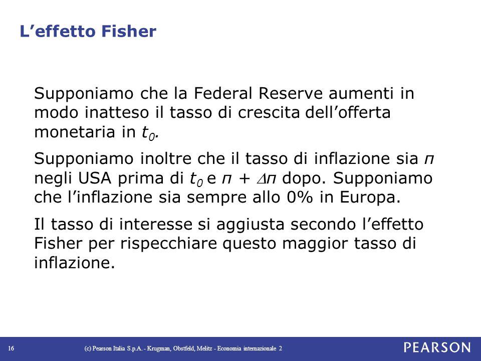 L'effetto Fisher Supponiamo che la Federal Reserve aumenti in modo inatteso il tasso di crescita dell'offerta monetaria in t 0.