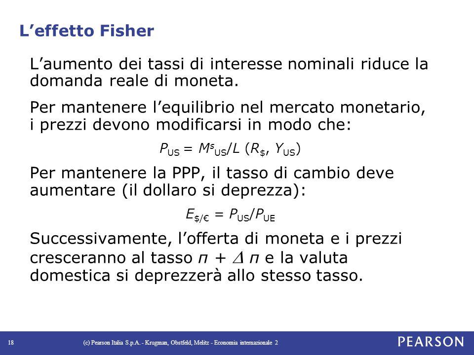 L'effetto Fisher L'aumento dei tassi di interesse nominali riduce la domanda reale di moneta.