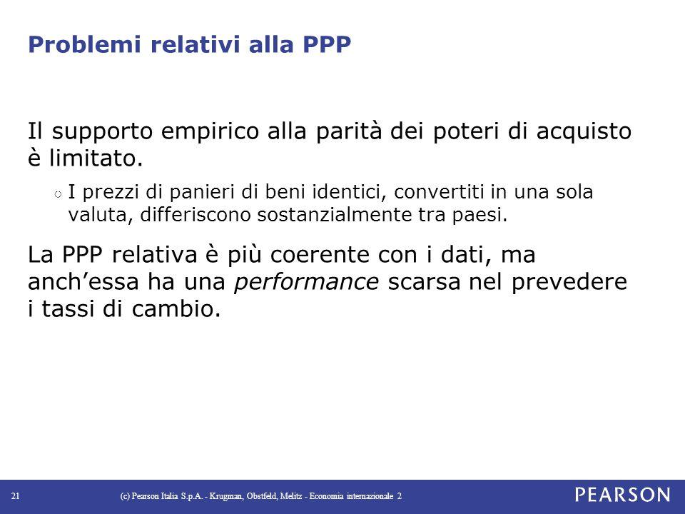 Problemi relativi alla PPP Il supporto empirico alla parità dei poteri di acquisto è limitato.