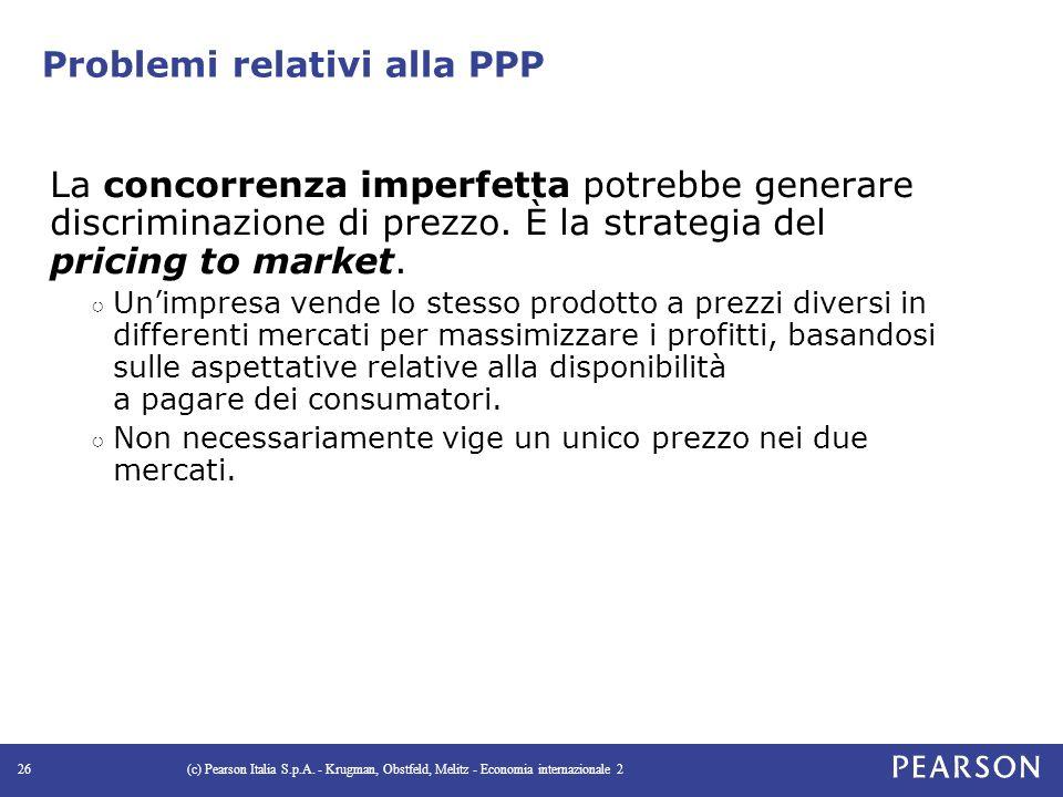 Problemi relativi alla PPP La concorrenza imperfetta potrebbe generare discriminazione di prezzo.