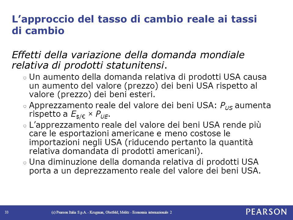 L'approccio del tasso di cambio reale ai tassi di cambio Effetti della variazione della domanda mondiale relativa di prodotti statunitensi.