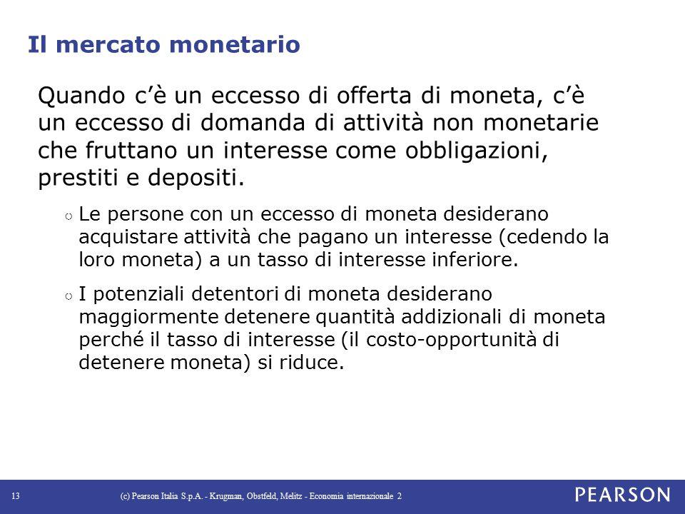 Il mercato monetario Quando c'è un eccesso di offerta di moneta, c'è un eccesso di domanda di attività non monetarie che fruttano un interesse come obbligazioni, prestiti e depositi.