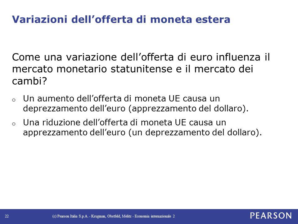 Variazioni dell'offerta di moneta estera Come una variazione dell'offerta di euro influenza il mercato monetario statunitense e il mercato dei cambi.
