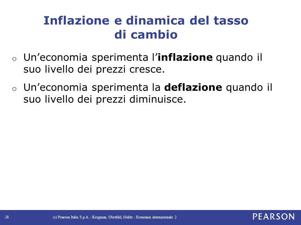 Inflazione e dinamica del tasso di cambio o Un'economia sperimenta l'inflazione quando il suo livello dei prezzi cresce.