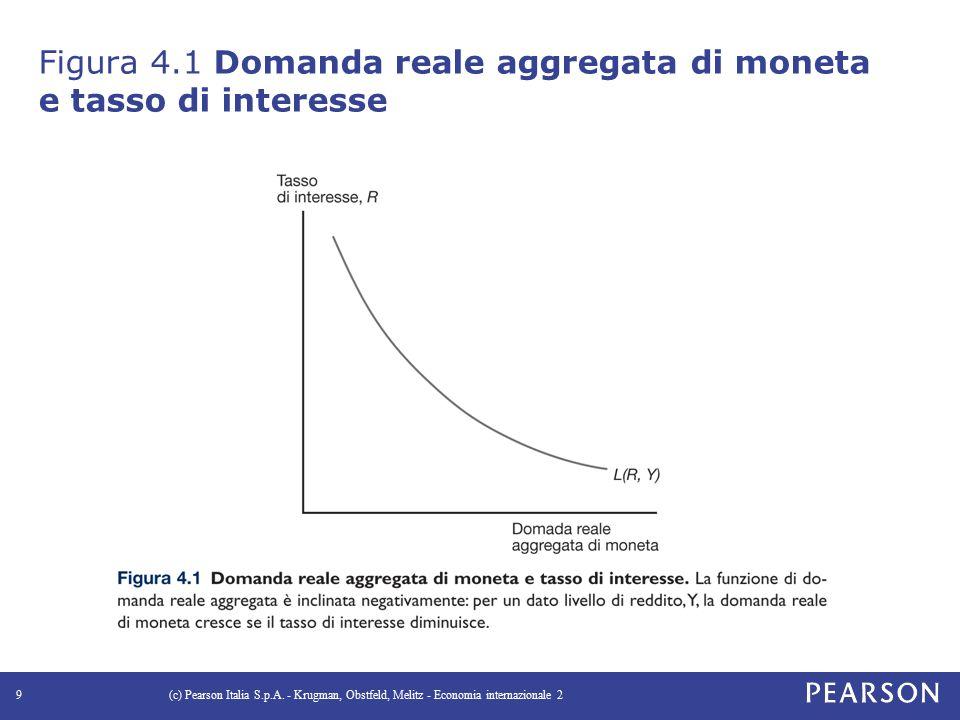 Offerta di moneta e tasso di cambio Le banche centrali controllano la quantità di moneta che circola in un'economia, l'offerta di moneta.