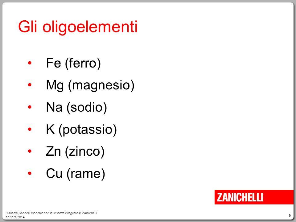 9 Gli oligoelementi Fe (ferro) Mg (magnesio) Na (sodio) K (potassio) Zn (zinco) Cu (rame) Gainotti, Modelli Incontro con le scienze integrate © Zanich