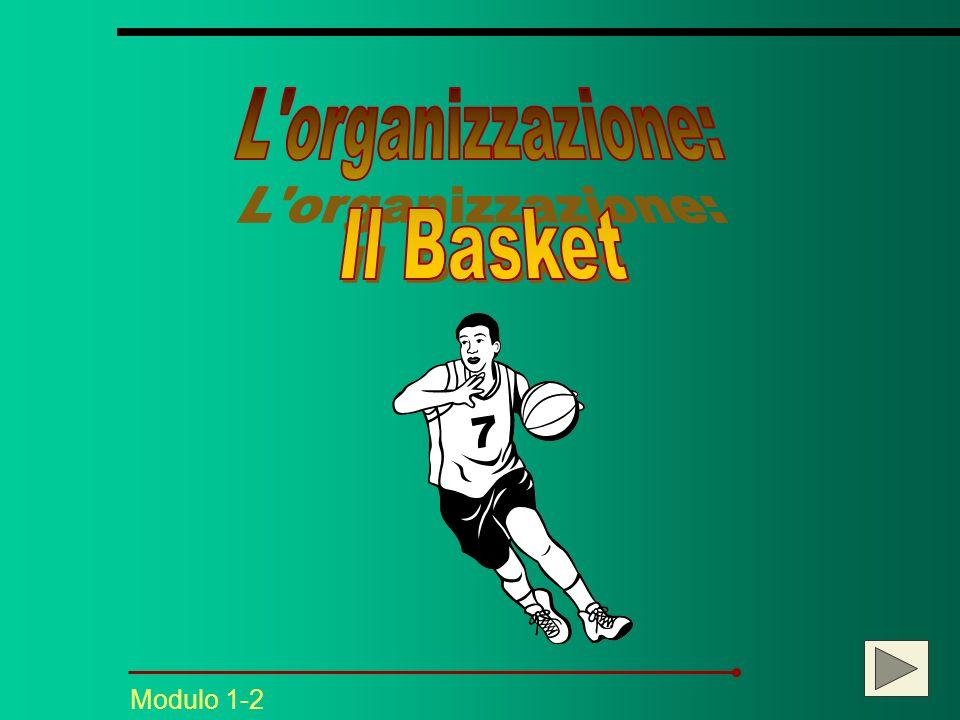 Modulo 1-2