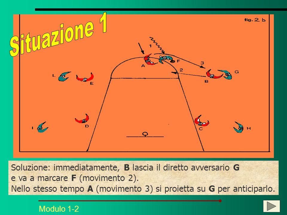 Modulo 1-2 Soluzione: immediatamente, B lascia il diretto avversario G e va a marcare F (movimento 2).