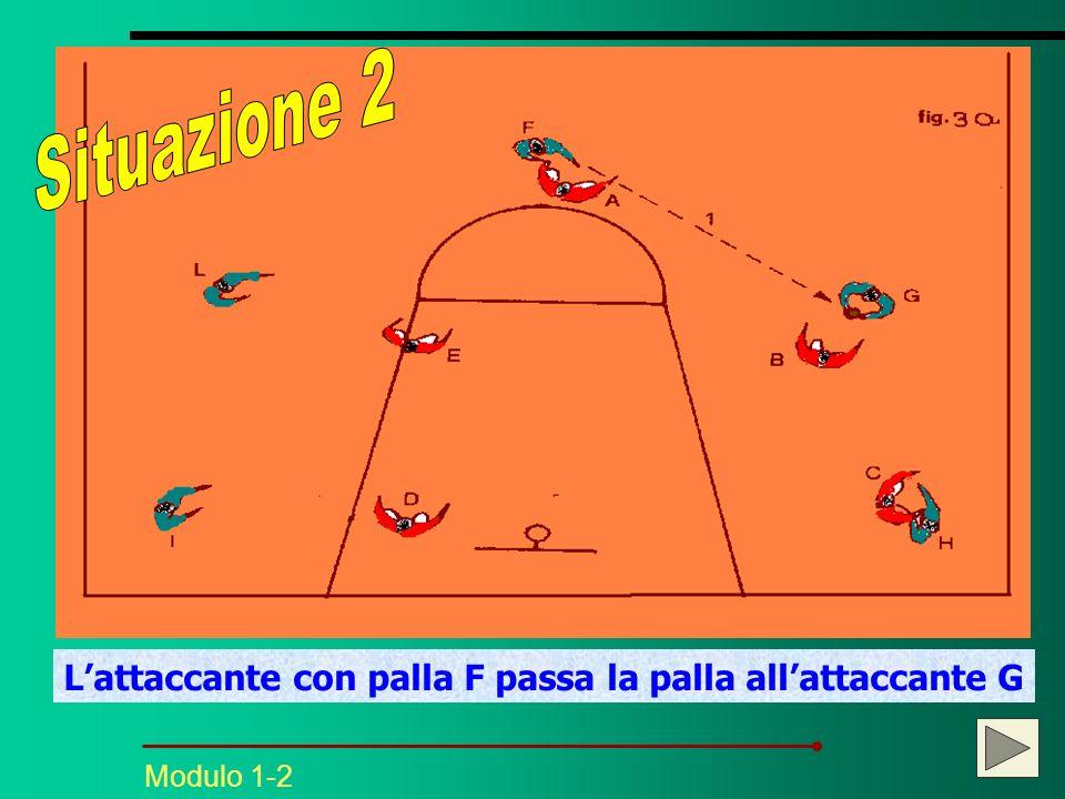 Modulo 1-2 L'attaccante con palla F passa la palla all'attaccante G