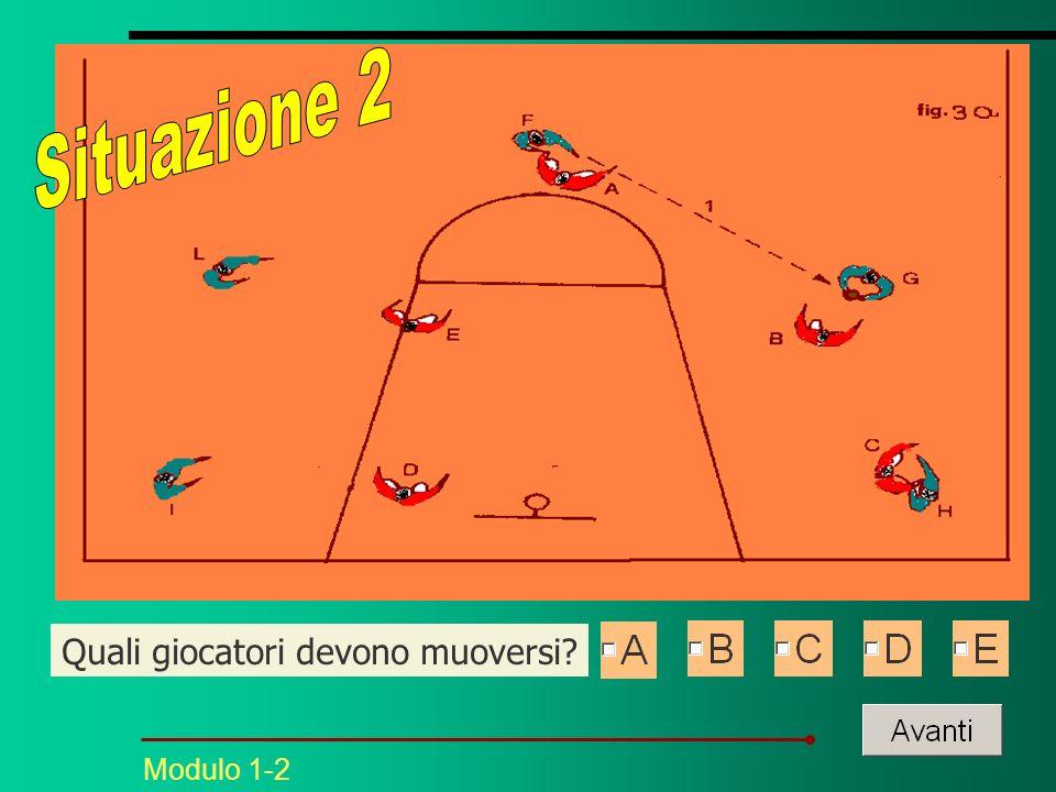 Modulo 1-2 Quali giocatori devono muoversi