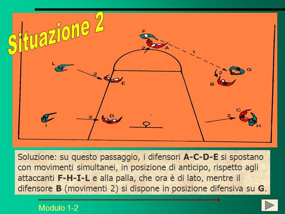 Modulo 1-2 Soluzione: su questo passaggio, i difensori A-C-D-E si spostano con movimenti simultanei, in posizione di anticipo, rispetto agli attaccanti F-H-I-L e alla palla, che ora è di lato, mentre il difensore B (movimenti 2) si dispone in posizione difensiva su G.