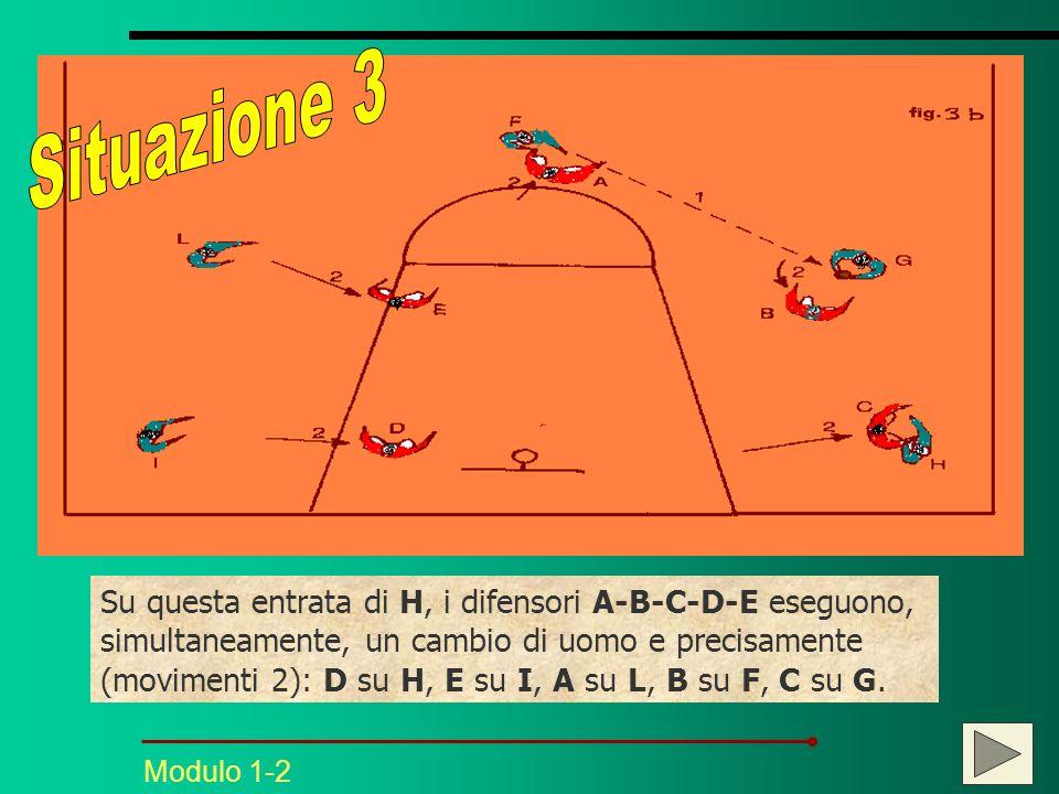 Modulo 1-2 Su questa entrata di H, i difensori A-B-C-D-E eseguono, simultaneamente, un cambio di uomo e precisamente (movimenti 2): D su H, E su I, A su L, B su F, C su G.