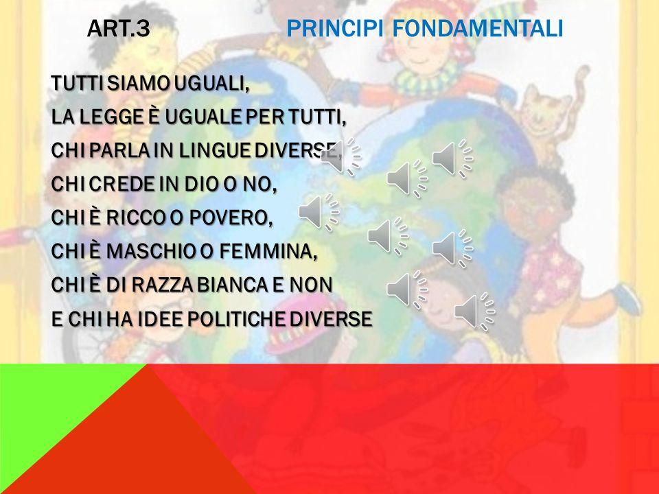 ART.3 PRINCIPI FONDAMENTALI UGUAGLIANZA Tutti i cittadini hanno pari dignità sociale e sono uguali davanti alla legge, senza distinzione di sesso, di razza, di lingua, di religione, di opinioni politiche, di condizioni personali e sociali.