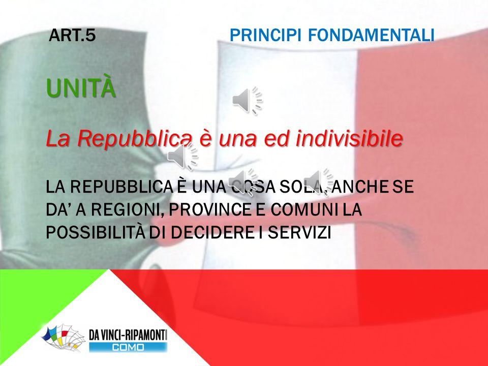 ART.4 PRINCIPI FONDAMENTALI LAVORO La Repubblica riconosce a tutti i cittadini il diritto al lavoro TUTTI HANNO IL DIRITTO DI LAVORARE E DI POTER SCEGLIERE IL PROPRIO IMPIEGO.